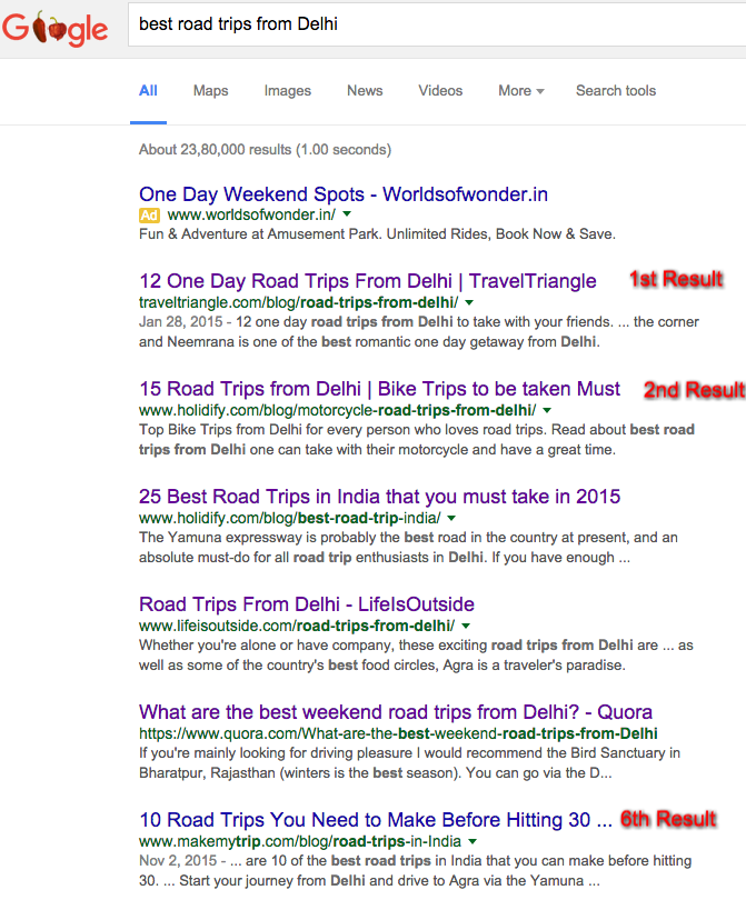 SERP Results